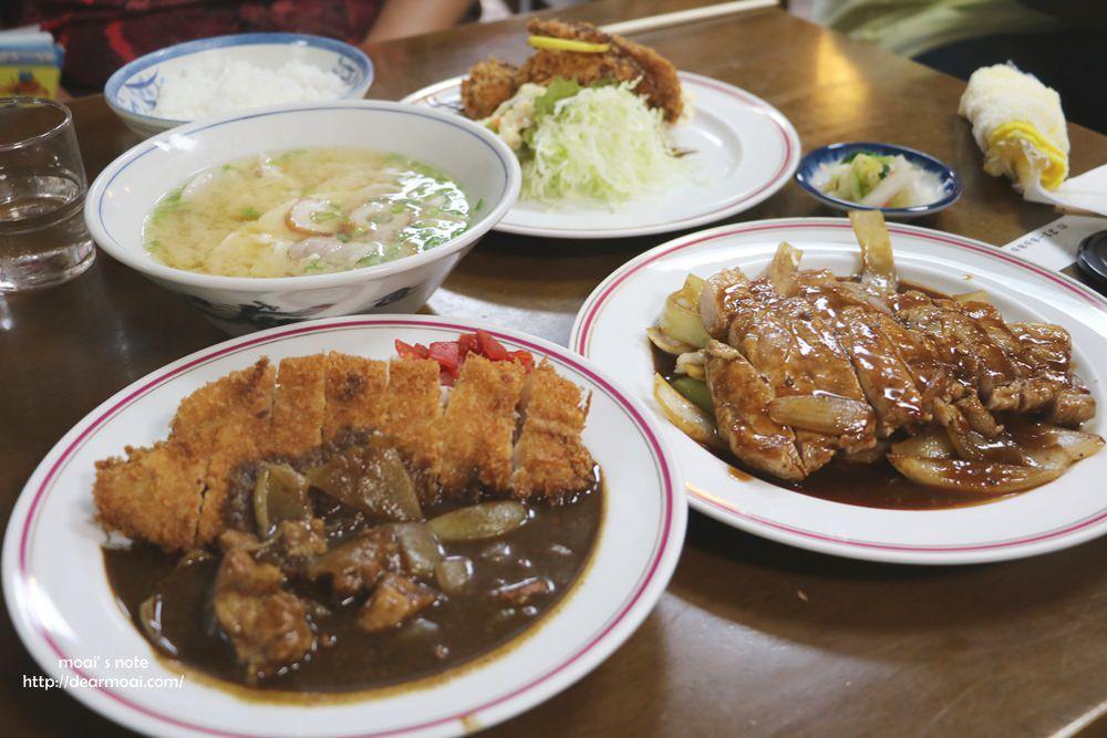 【2018北海道夏日風情畫】北海道旭川‧自由軒~跟著孤獨的美食家吃五郎套餐跟草鞋燒肉!